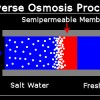 Healthy Reverse Osmosis Systems