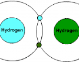 Molecular Hydrogen Is About To Join The Conversation